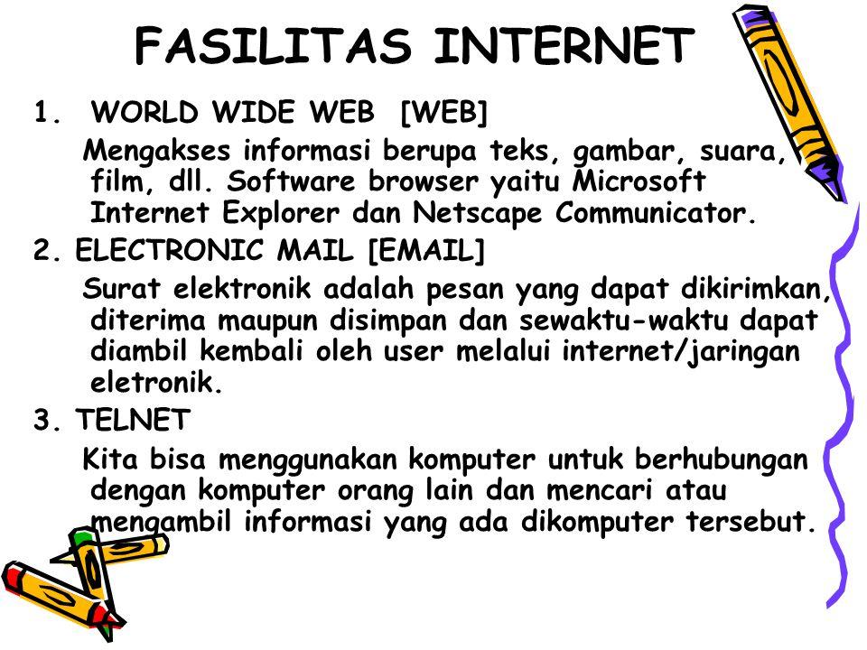 FASILITAS INTERNET WORLD WIDE WEB [WEB]